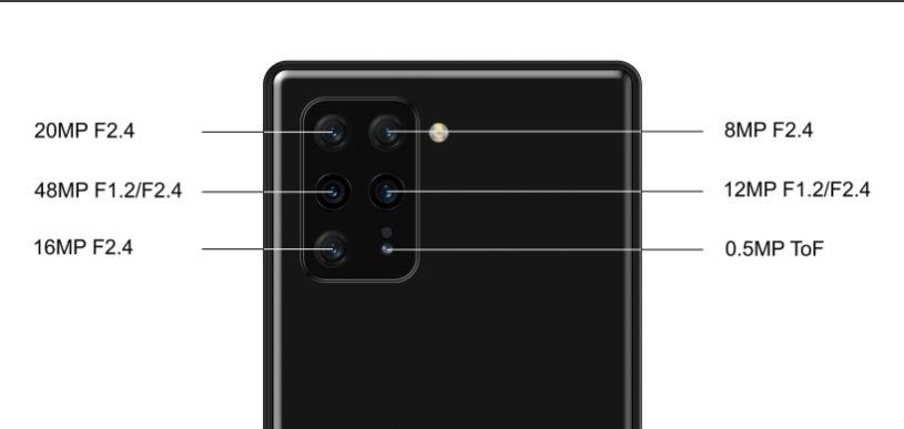 sony-con-su-equipo-de-6-camaras-2-principal-Smartphonesperu-venta-de-celulares-y-servicio-tecnico